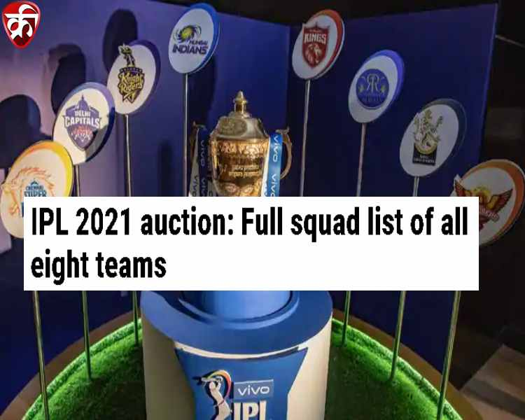 IPL 2021 Auction: Full Squad List of All eight teams